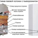Фото: Схема газовой колонки с пьезорозжигом